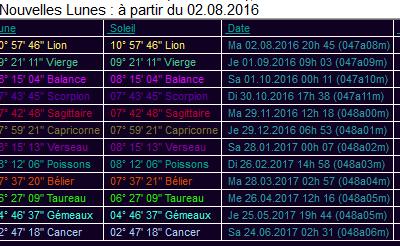 Nouvelles et Pleines Lunes 2016-2017