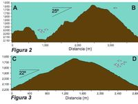 Volcán de Enmedio - bathymetric and topographic description from the Vulcana 2015 document - a click to enlarge