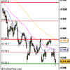 Analyse CAC 40 pour le 11/07