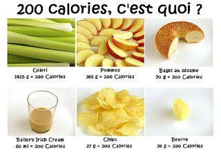 Regime des 1000 calories