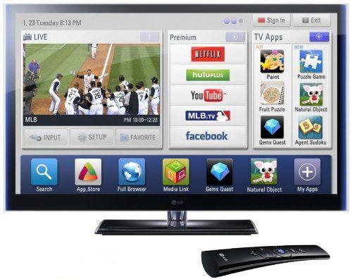 Innovation high-tech : Le succès de la Smart TV en France