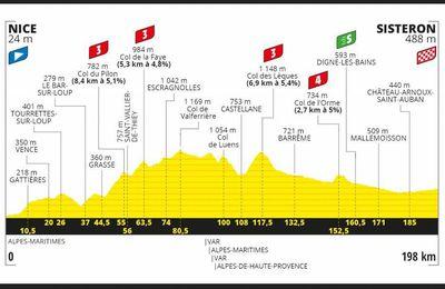 Tour de France : 3e Etape : Nice - Sisteron ce lundi sur France TV et Eurosport !