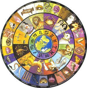 Astrologie védique - Introduction