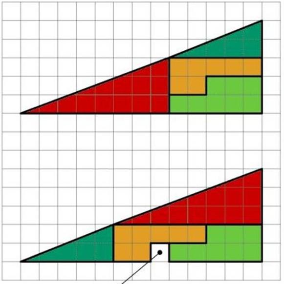 Le carré, le triangle et le puzzle de Lewis Caroll