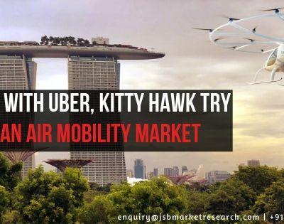 Global Urban Air Mobility Market worth $5.25 billion by 2026
