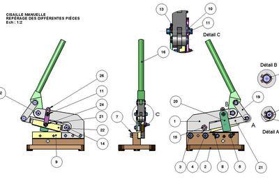 SPA TRCI : Cisaille manuelle - Identification des pièces Synthèse