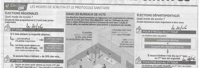 Elections départementales et régionales 20 et 27 juin 2021