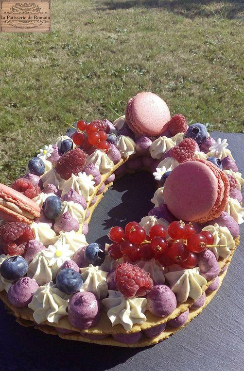 Comment réussir le Célèbre Numbers Cake