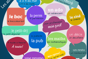 Abréviations - Syncope (noms communs)