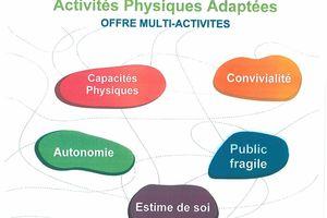 Rendez vous à Boissières pour les activités physiques adaptées