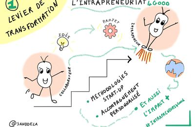 Intrapreneuriat for good : 3 arguments pour votre boss #Intrapreneurs4Good