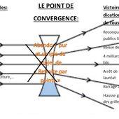 """Privé, public, hôpitaux, éducation, impôts, transports... Ensemble, faisons sauter le coup tordu de la """" retraite par points """" et faisons reculer toute la politique antisociale de Macron ! - PCF Paris 15"""