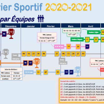 Calendriers Sportifs - Championnats par équipes Saison 2020/2021