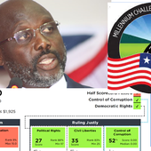 Liberia Flunks Half of Millennium Challenge Scorecard, First Time Since '09