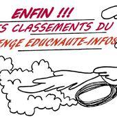 """ENFIN...!!!, les divers classements """"PROVISOIRES"""" et Généraux du 4ème Challenge EDUCNAUTE-INFOS - Le blog de EDUCNAUTE-INFOS"""