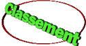 CLASSEMENT COURSE DEPARTEMENTALE DE LA VIENNE 6 AVRIL 2014