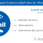 eCall obligatoire en 2018 en Europe