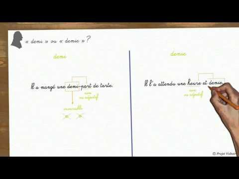 Vocabulaire Olala French Courses In Chamonix