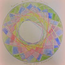 Mandala : Turning toward the Journey