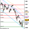Analyse CAC 40 pour le 17/07