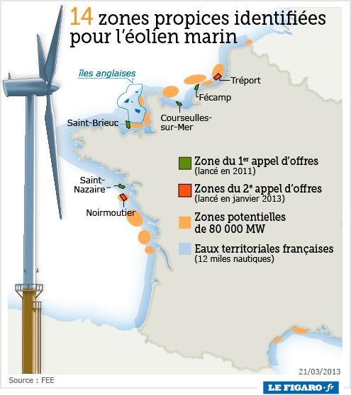 La Seine-Maritime est très impactée par l'éolien.  Ci-dessus les projets au large de Dieppe-Le Tréport, Fécamp, et en France ... Photos http://www.les-petites-dalles.org/Eoliennes_Fecamp_projet.html, https://dieppe-le-treport.eoliennes-mer.fr/#, https://lewebpedagogique.com/asoulabaille1/niveau-5e/geographie/la-notion-de-developpement-durable/leolien-offshore-en-france/