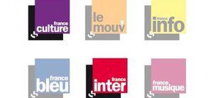 Les radios de #RadioFrance en gréves ! #FIP #SUD