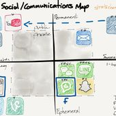 The Social Conglomerate