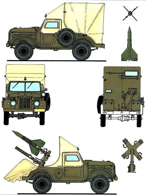 Véhicule antichar GAZ-69 2P26 (1/43 - base presse - par Bob)