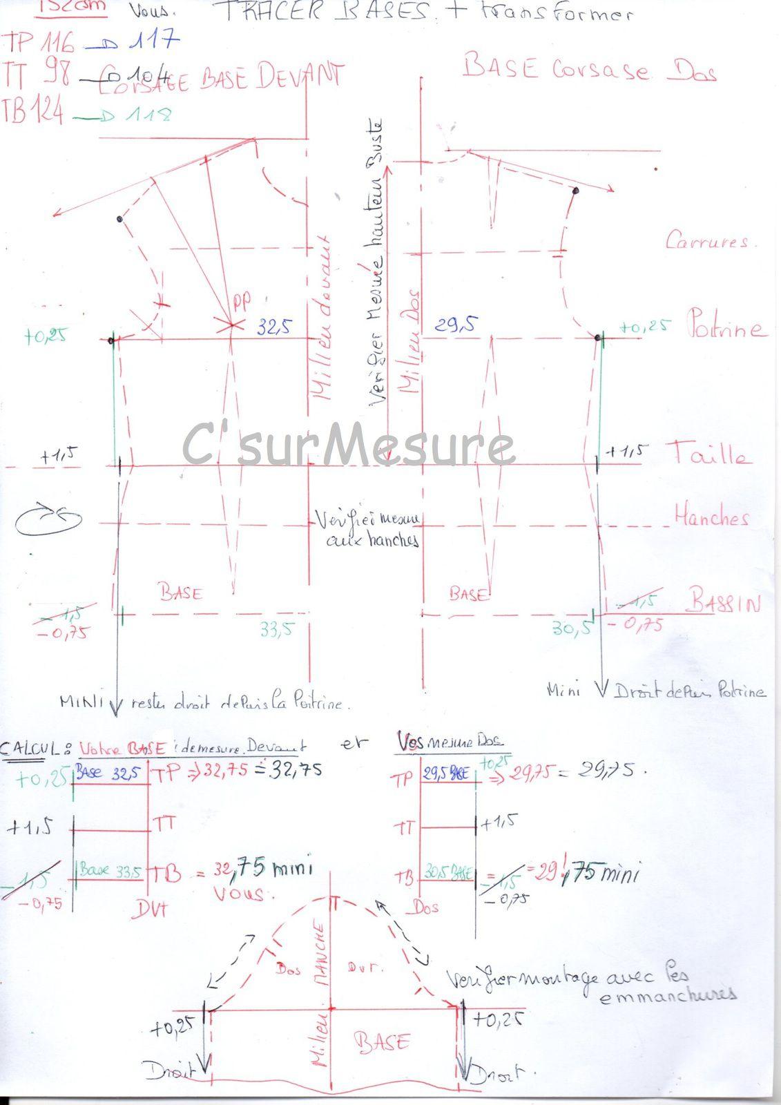 Faq : corsage sur mesure 117/104/118 pour AP