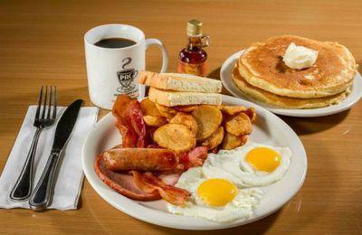 Quel est le repas le plus important de la journée pour vous?