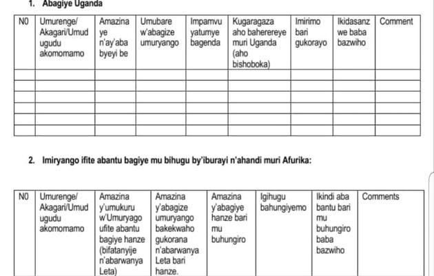 Ingoma ya Kagame na FPR-Inkotanyi mu gutegura amalisiti ya jenoside ikomeje gukorera abanyarwanda