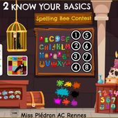 Copy - Unit 2 Know your Basics by Miss Plédran on Genially