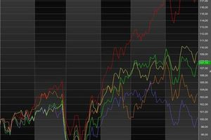 1er semestre 2007 : performances des bourses en Europe
