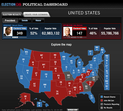 2008 US ELECTIONS