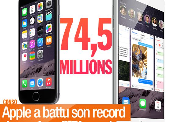 Apple a battu son record de ventes d'iPhone ! #Apple