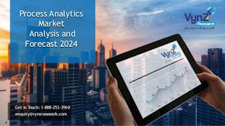 Process Analytics Market in Europe Generate the Largest Revenue