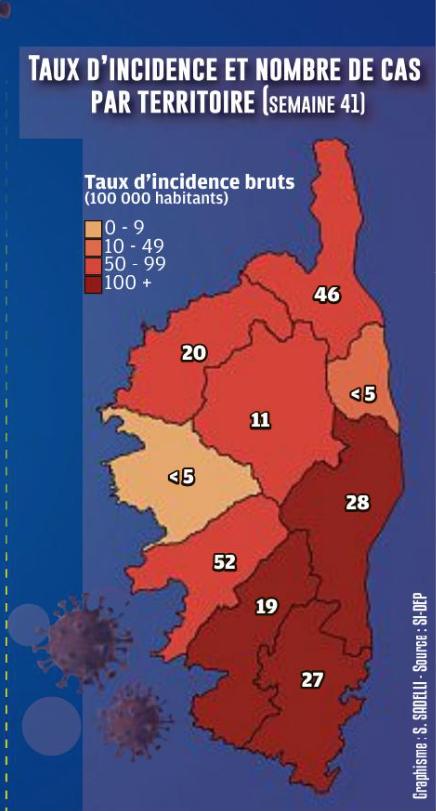 L'Ouest Corse encore à l'abri