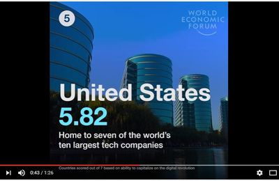 Classement GITR 2016 : USA 5ème rang mondial WORLD ECONOMIC FORUM
