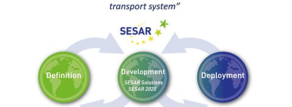 SESAR Deployment Manager