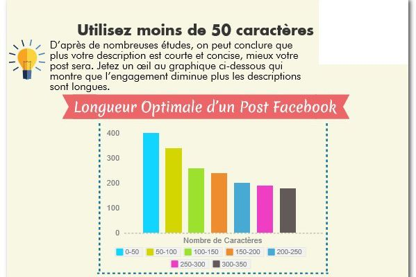 Web : Une astuce pour les campagnes sur Facebook