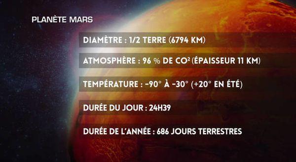 TODAY LE TEMPS SUR MARS ?
