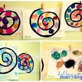 Spirales et tourbillons