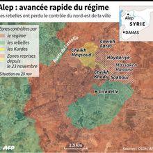 Alep, sauve qui peut les terroristes pour Hollande et Valls