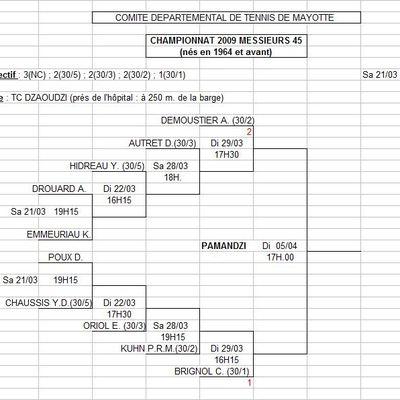 Championnat Seniors+ 2009 - Tableaux Hommes +45