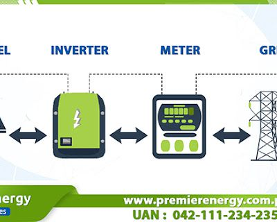 Why Hybrid Solar System is Best for Commercial Purposes?