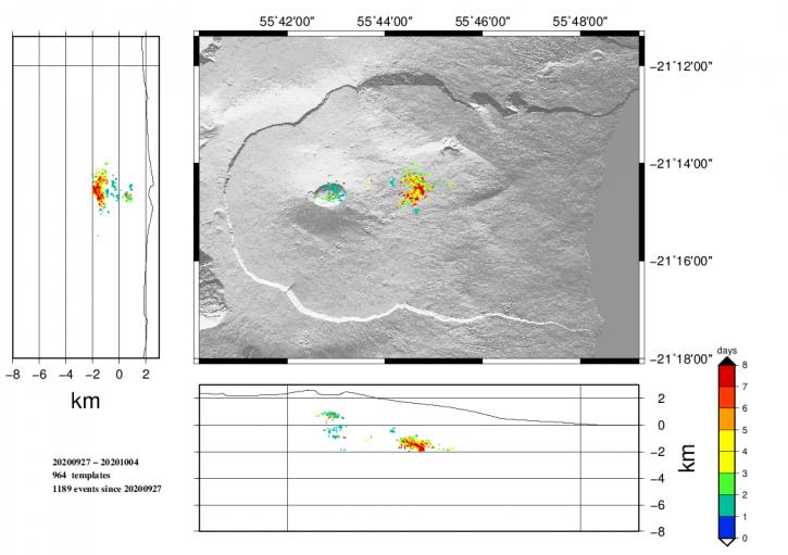 Piton de La Fournaise - Carte de localisation (épicentres) et coupes nord-sud et est-ouest (montrant la localisation en profondeur, hypocentres) des séismes enregistrés et localisés par l'OVPF-IPGP entre le 26/09/2020 et le 04/10/2020 sous le massif du Piton de la Fournaise. Seuls les séismes localisables ont été représentés sur la carte (© OVPF-IPGP).