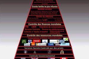 A TOUTES CELLES ET CEUX QUI AIMENT LA FRANCE! SVP STOPPONS MACRON!