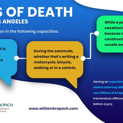 Types of Death Cases in Los Angeles
