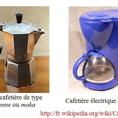 Comment fonctionnent les machines à café ? (guide pratique)