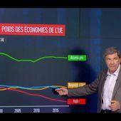 BREXIT SANS ACCORD : un désastre pour l'économie ? Chronique économique de Jacques Sapir